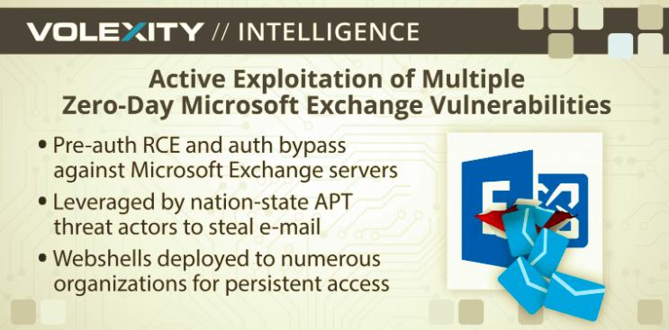 Operation Exchange Marauder: Active Exploitation of Multiple Zero-Day Microsoft Exchange Vulnerabilities